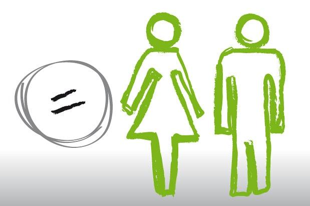 clases de feminismo e igualdad